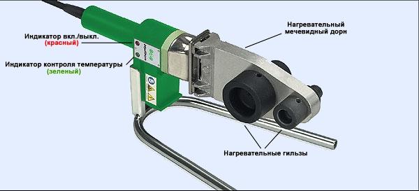 Специальный аппарат для разогрева концов пластиковой трубы