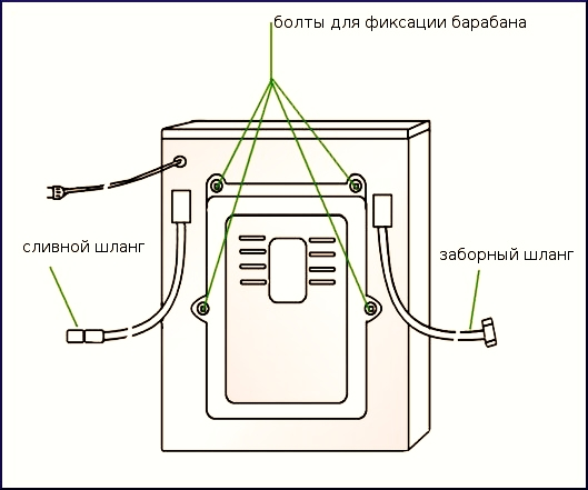 Элементы стиральной машины