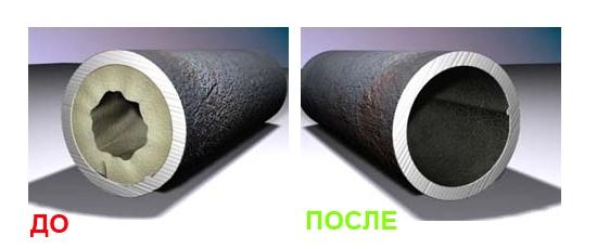 Канализационные трубы ДО и ПОСЛЕ прочистки гидродинамическим способом