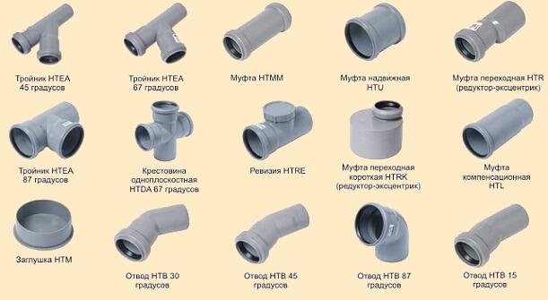 Различные фитинги для ПВХ труб