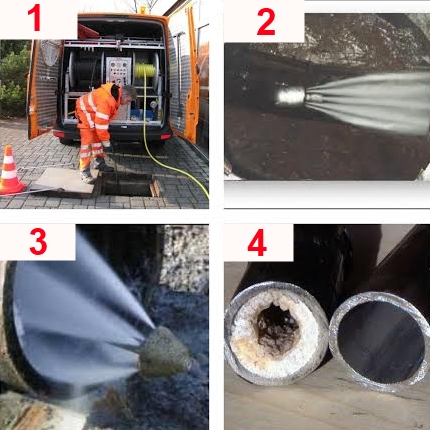 Гидродинамический способ очистки канализационных труб