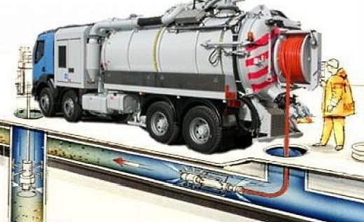 Установка для прочистки канализационных труб