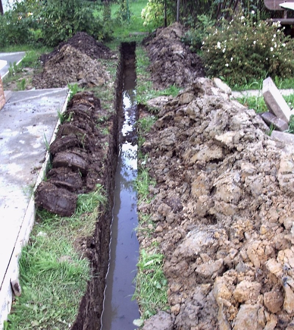 Дренаж возле дома своими руками на глинистых почвах 63