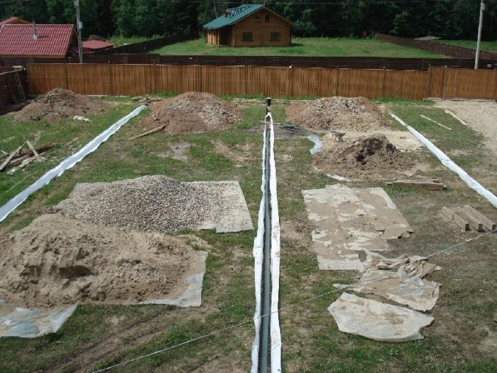 Дренаж возле дома своими руками на глинистых почвах 64