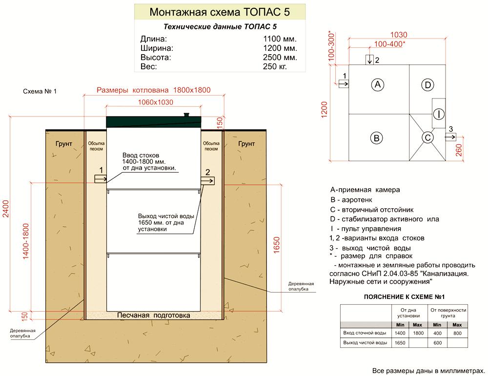 Монтажная схема для септика Топас-5
