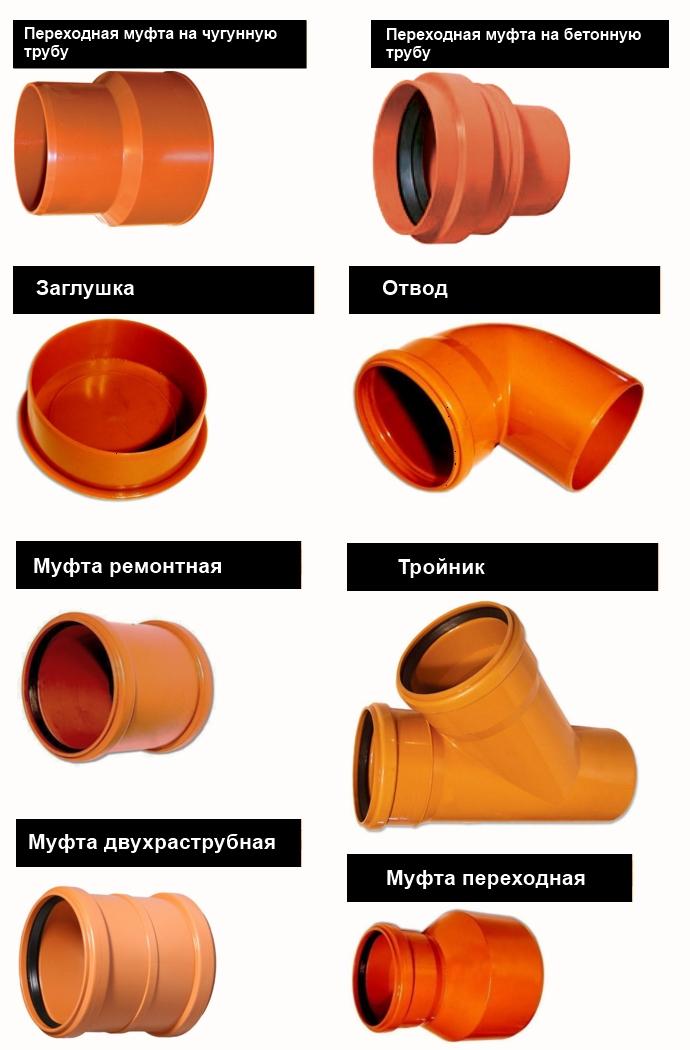 Различные элементы для пластиковых труб