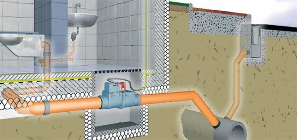 Пример монтажа обратного клапана для канализации