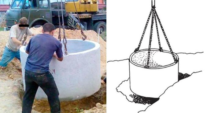 Аккуратно опускайте бетонные кольца в яму, внимательно проверьте все крепежи