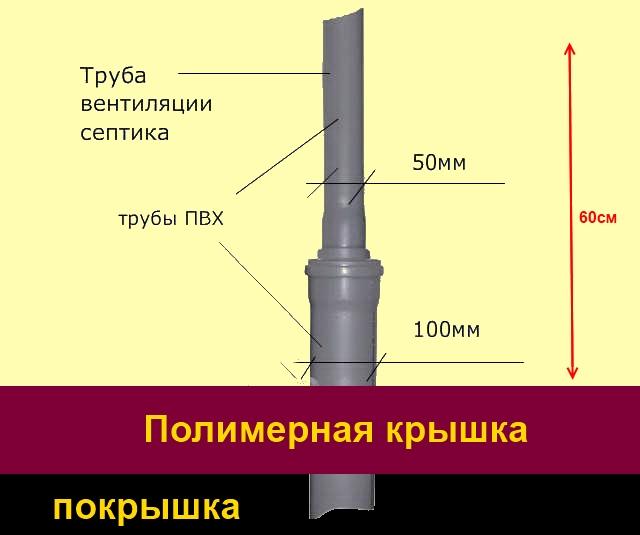 Вентиляционная труба для выгребной ямы из покрышек