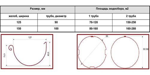 Расчёт