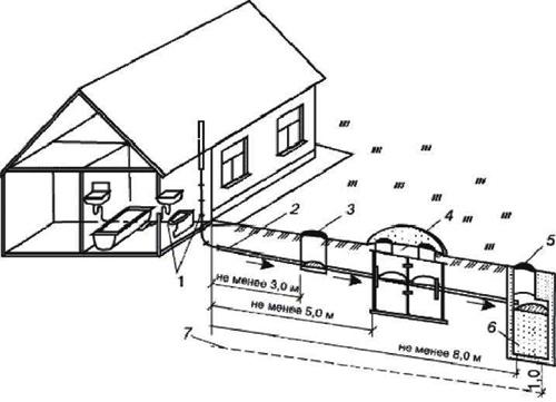 Схема размещения ямы