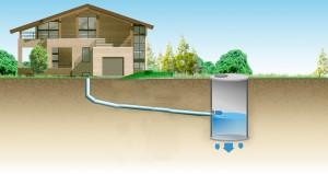 Отвод воды
