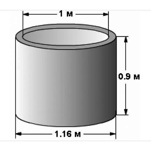 Жб кольца для канализации размеры