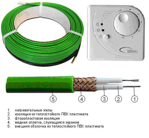 Зачистка кабеля+