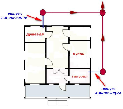 Общий план канал в доме