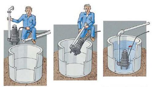 Как установить погружной насос своими руками
