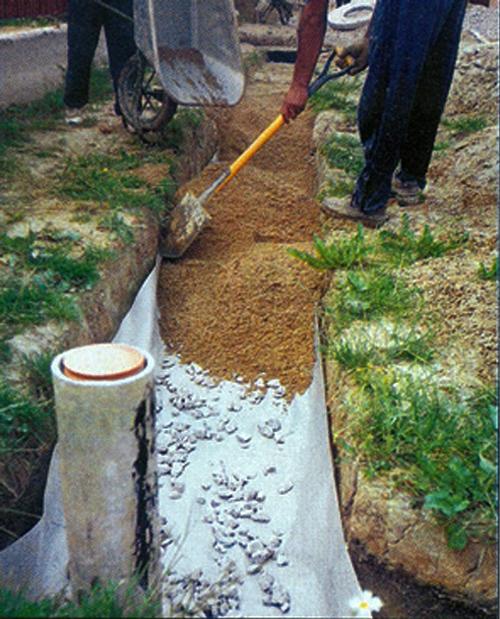 Песч и геотекстиль