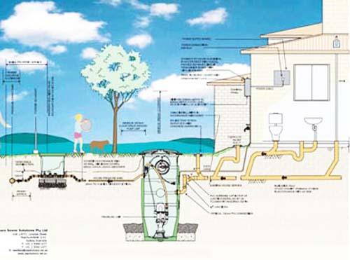 Подключение в напорную канализацию2