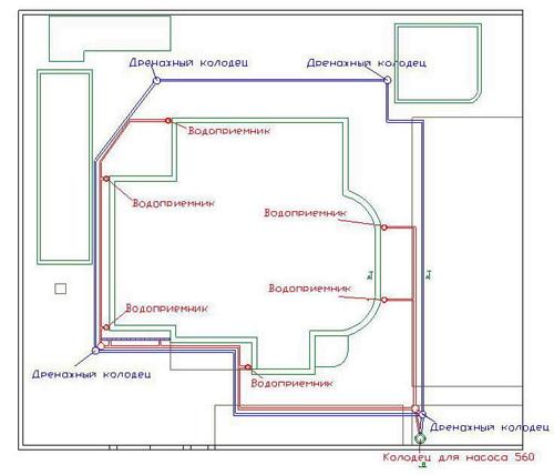 Расчет дренажной системы