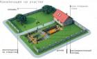 Водоснабжение частного дома из колодца: устройство, схема и принцип работы