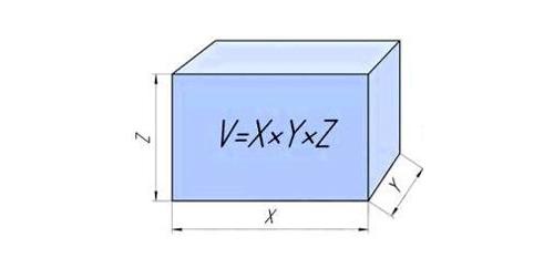 Расчёт объёма квадрат