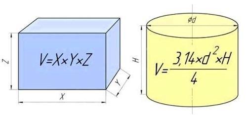 Как сделать форму для шлакоблока фото 708