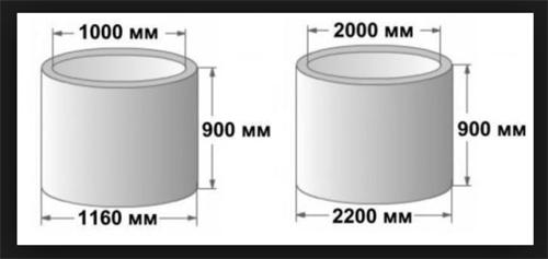 Жби кольца для канализации размеры
