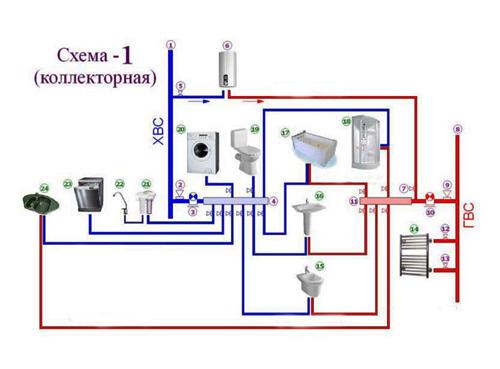 Схемат опр приборов сантехники