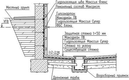 Схема дрен. колодца