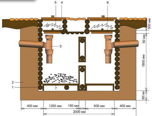Схема кирпичног септика