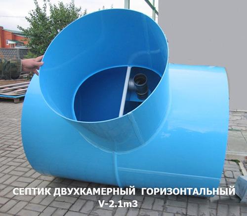 Термит горизонт 1,5 м3