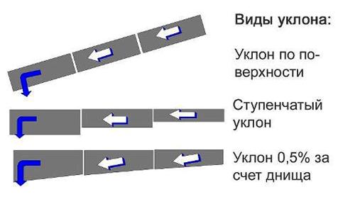 Технические Условия на Продукцию образец