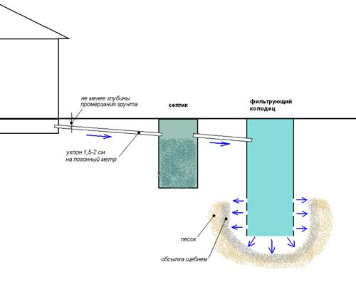 Схема электрическая монитора домофона