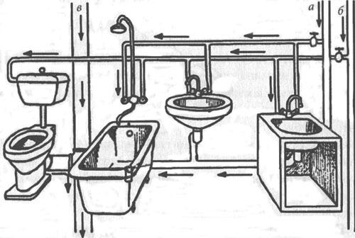 наружное расположение канализационных труб в ванной