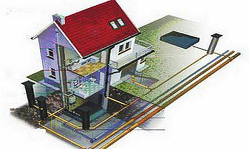 проектирование дренажных систем на участке
