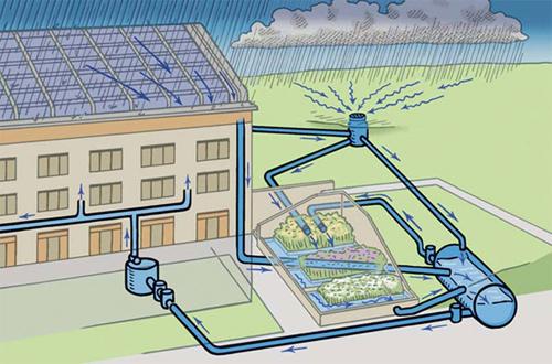 проектирование ливневой канализации2