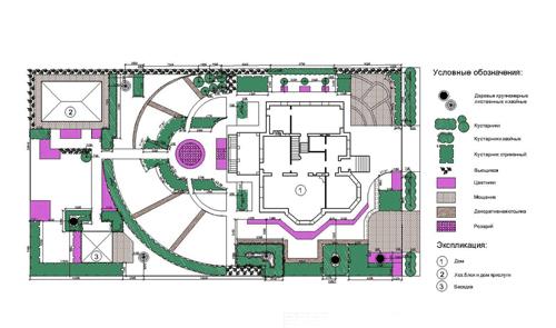 проектирование ливневой канализации5