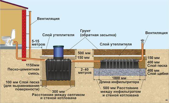 img1_septik_dom