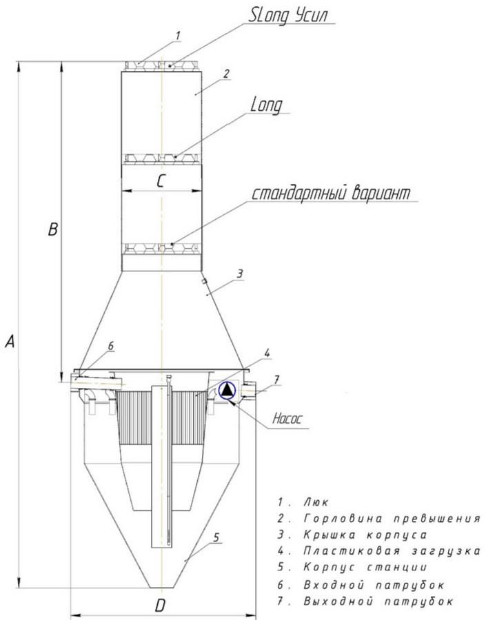 схема канализация sani