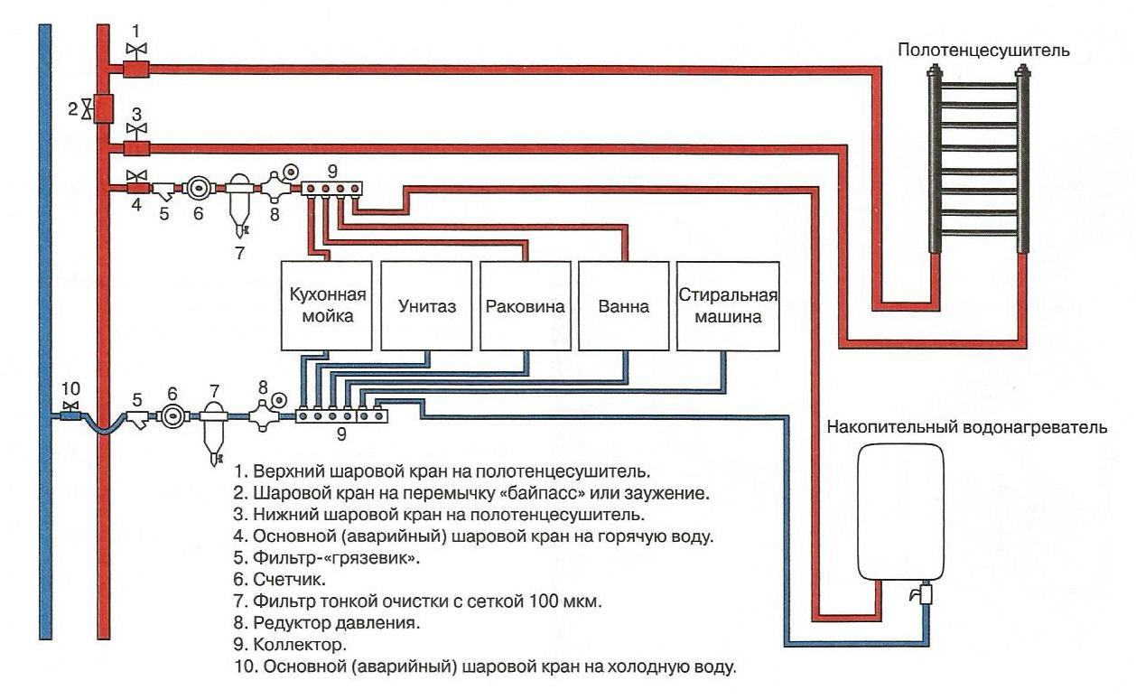 schema-vnuthenney-kanalizciaa