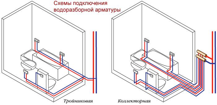 sistema-vodosnabzheniya-v-dome