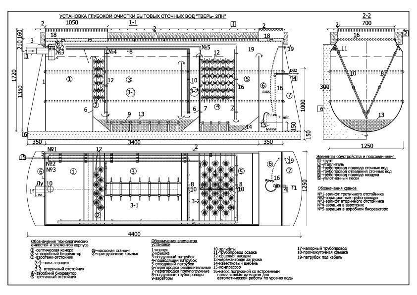 Схема глубокой установки септика