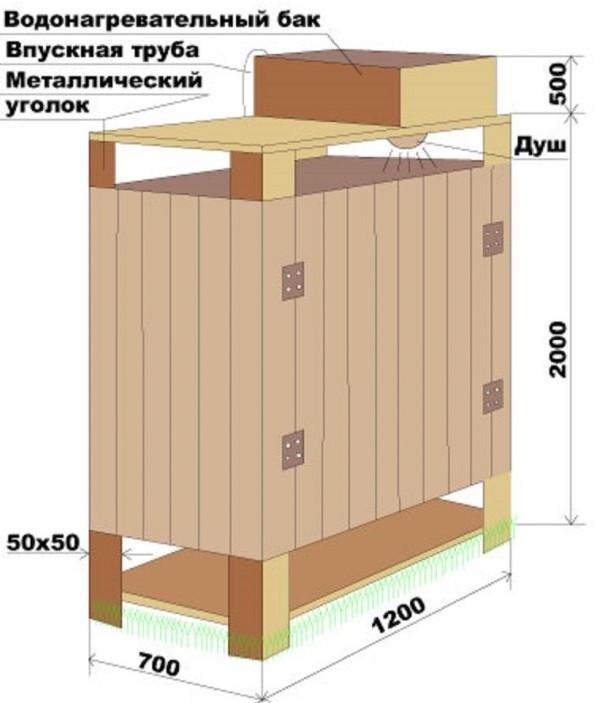 Как построить деревянный душ на даче