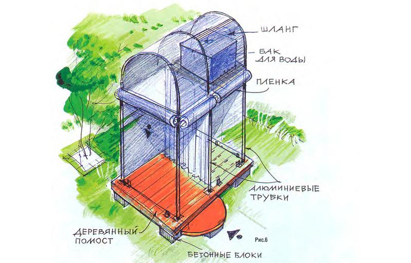 Летний душ из поликарбоната своими руками размеры