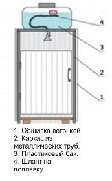 schema-dushevoy-kabiny