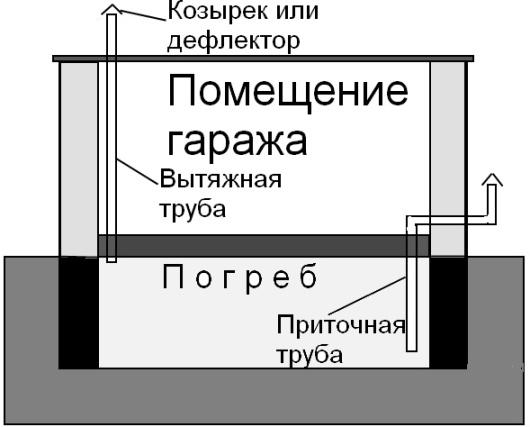 Комплект лифта на ниву