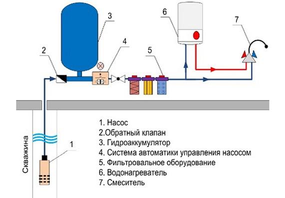 Схема автоматики для скважины своими руками 34